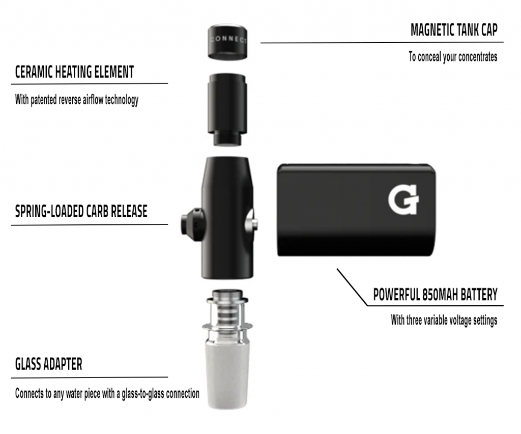 G Pen Connect vaporizer exploded view showing all components